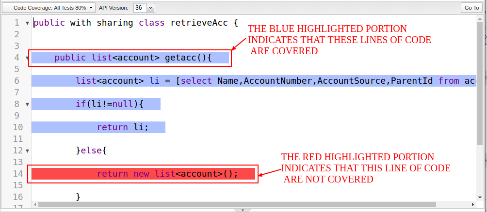 How to write Test Classes in Apex Salesforce
