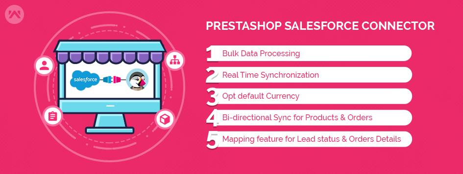 Prestashop Salesforce Connector