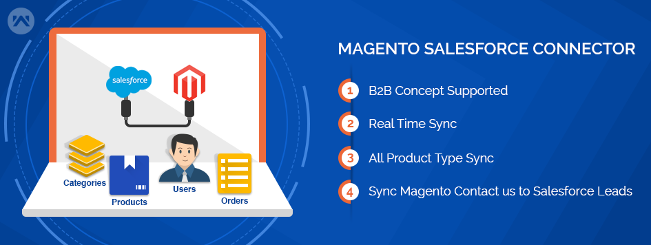 Magento Salesforce Connector
