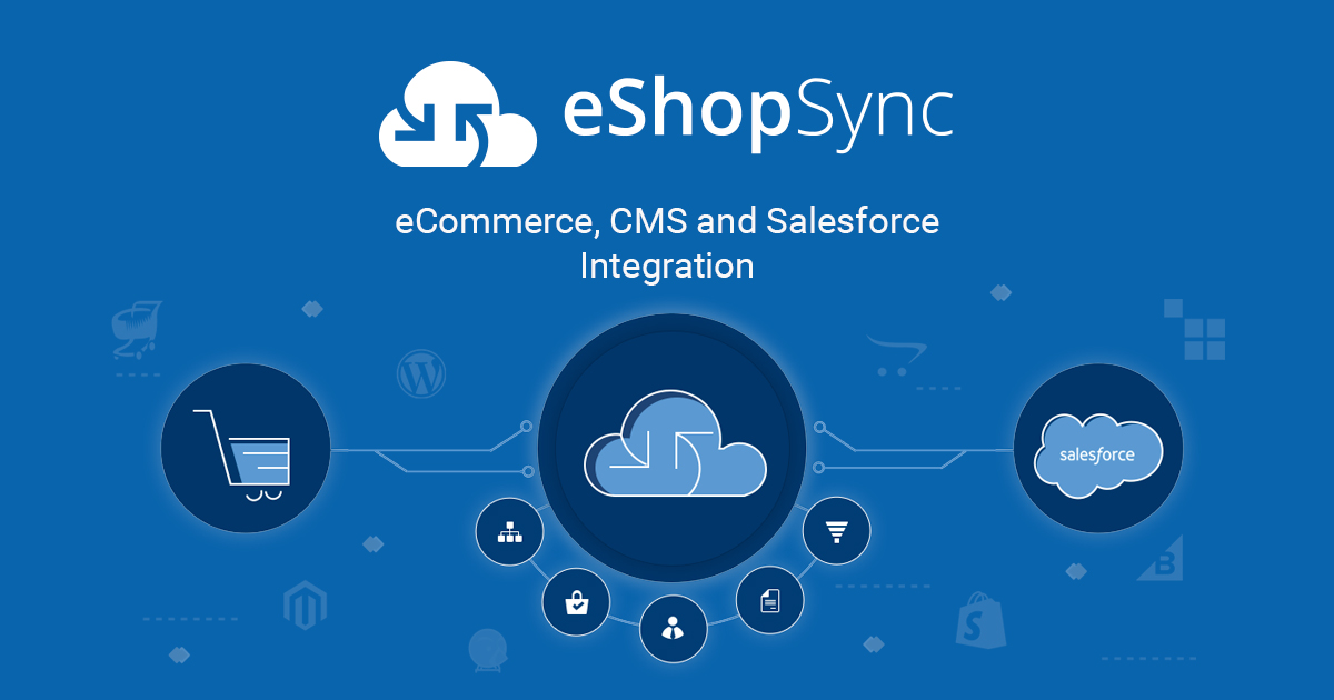 Wix Stores Salesforce Integration Salesforce Connector For Ecommerce