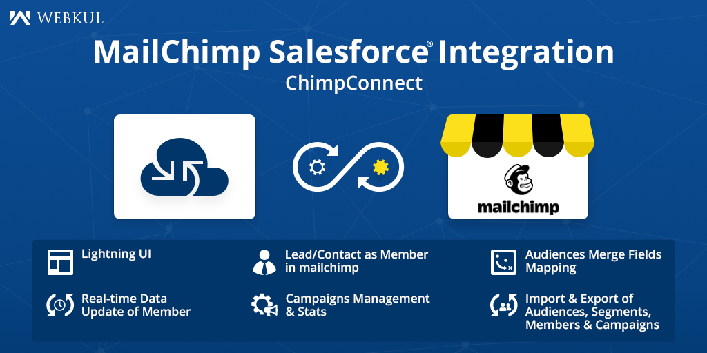 MailChimp Salesforce Integration