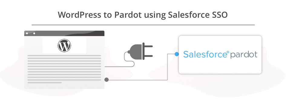 How to connect wordpress to pardot using salesforce SSO?