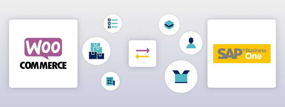 WooCommerce & SAP Business One: A must for Business